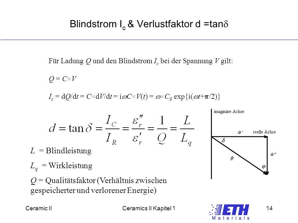 Blindstrom Ic & Verlustfaktor d =tand