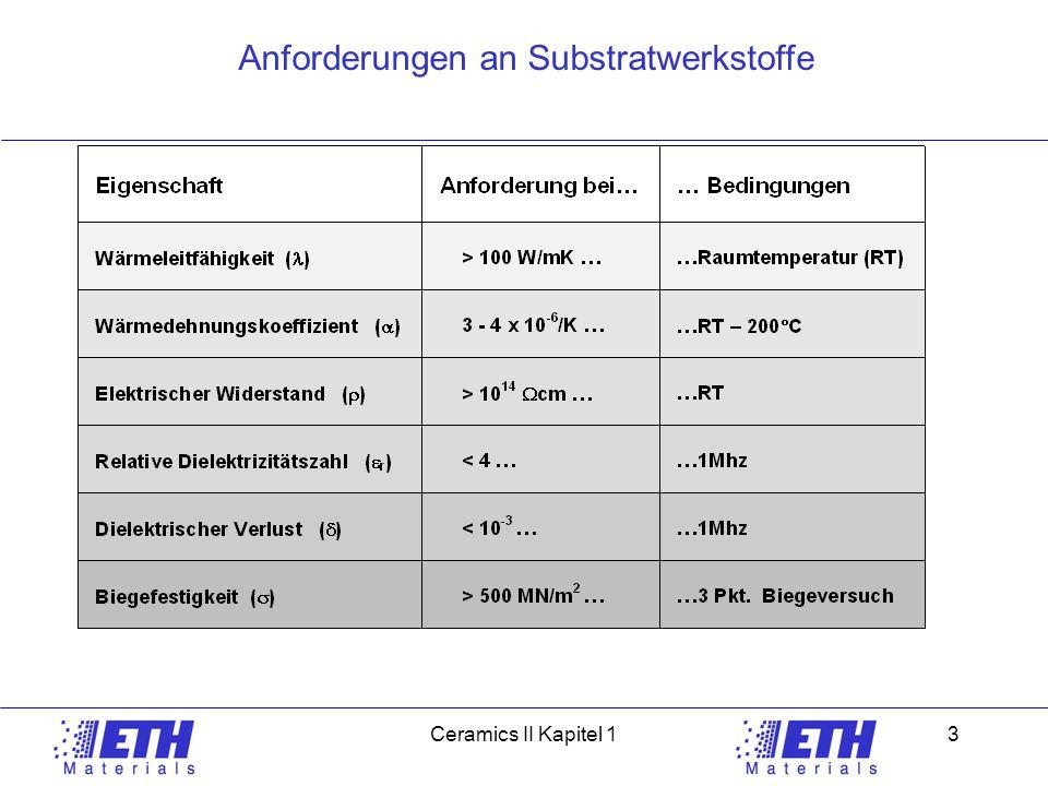 Anforderungen an Substratwerkstoffe