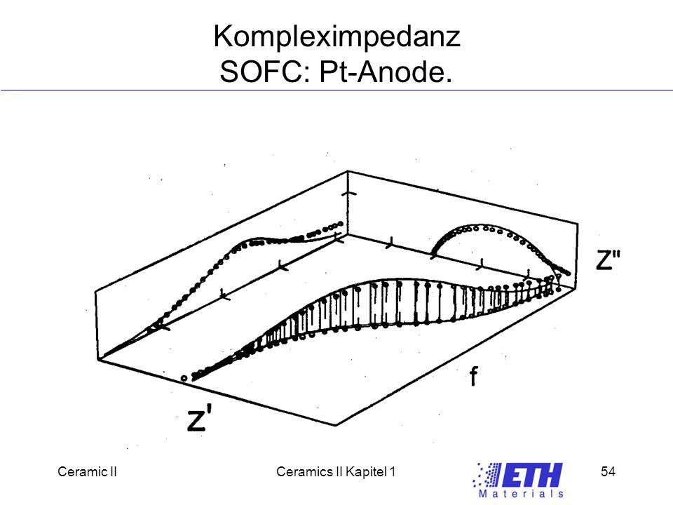 Kompleximpedanz SOFC: Pt-Anode.
