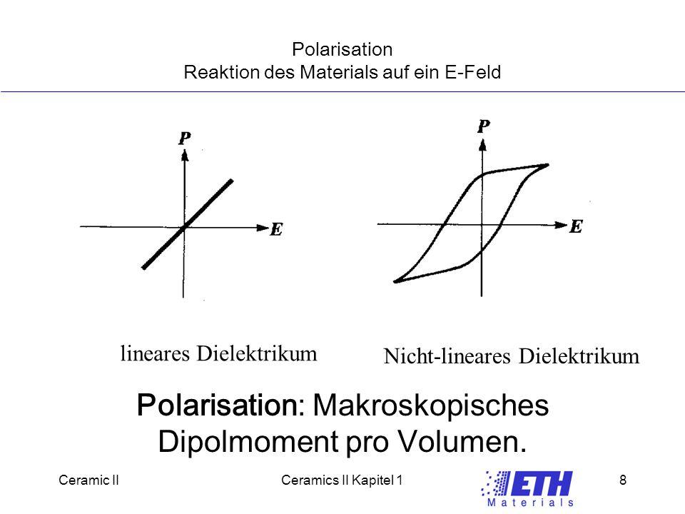 Polarisation Reaktion des Materials auf ein E-Feld