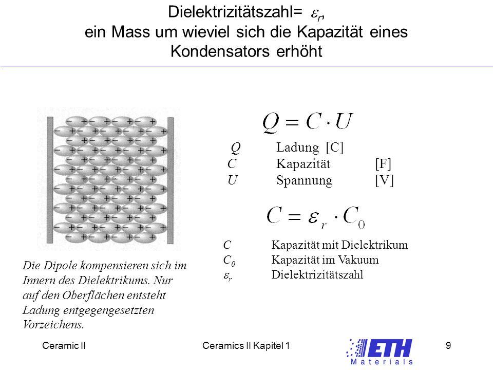 Dielektrizitätszahl= r, ein Mass um wieviel sich die Kapazität eines Kondensators erhöht