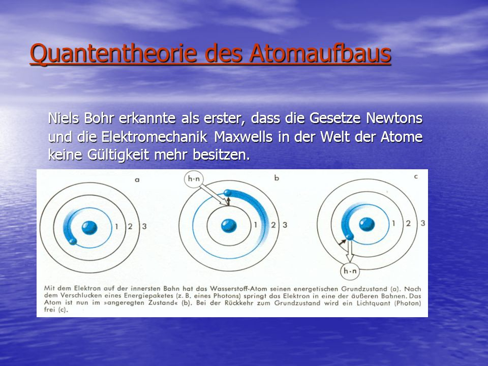 Quantentheorie des Atomaufbaus