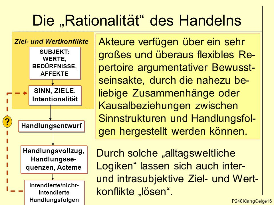 """Die """"Rationalität des Handelns"""