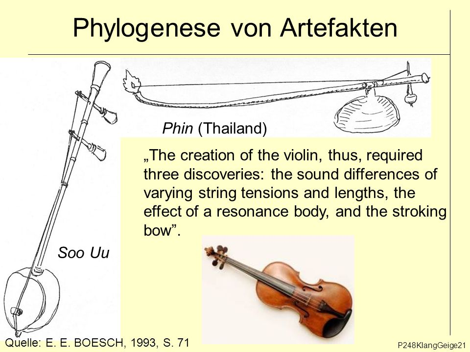 Phylogenese von Artefakten
