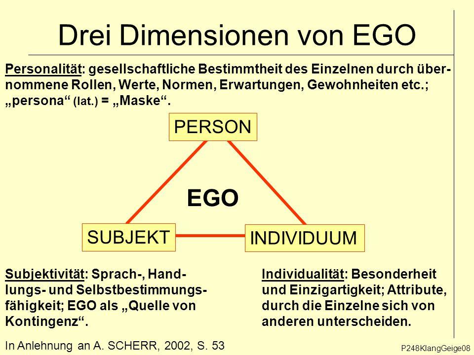 Drei Dimensionen von EGO