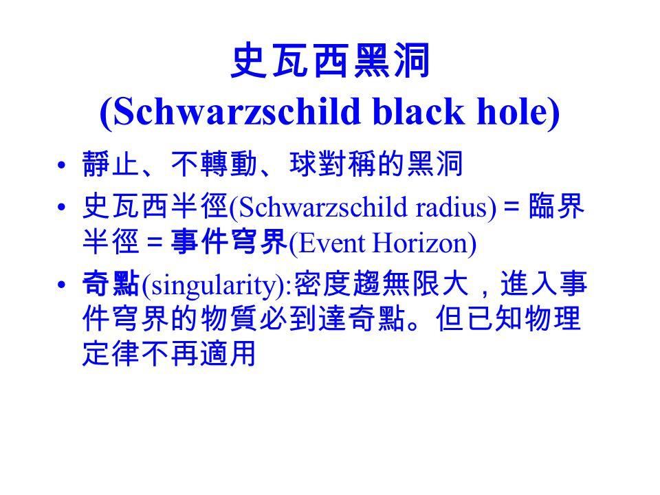 史瓦西黑洞 (Schwarzschild black hole)