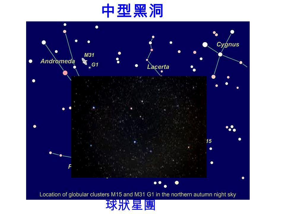 中型黑洞 球狀星團