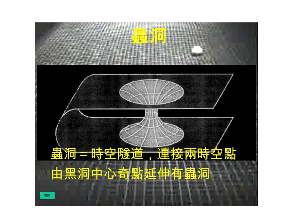 蟲洞 蟲洞=時空隧道,連接兩時空點 由黑洞中心奇點延伸有蟲洞
