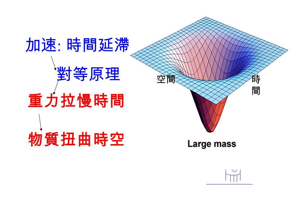 時間 空間 加速: 時間延滯 對等原理 重力拉慢時間 物質扭曲時空