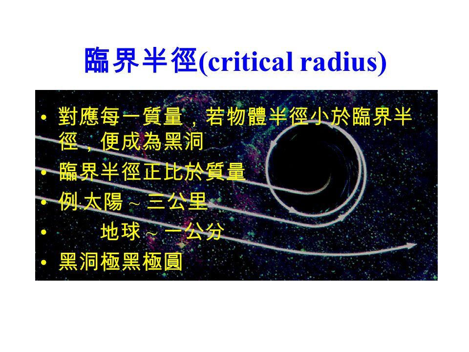 臨界半徑(critical radius)