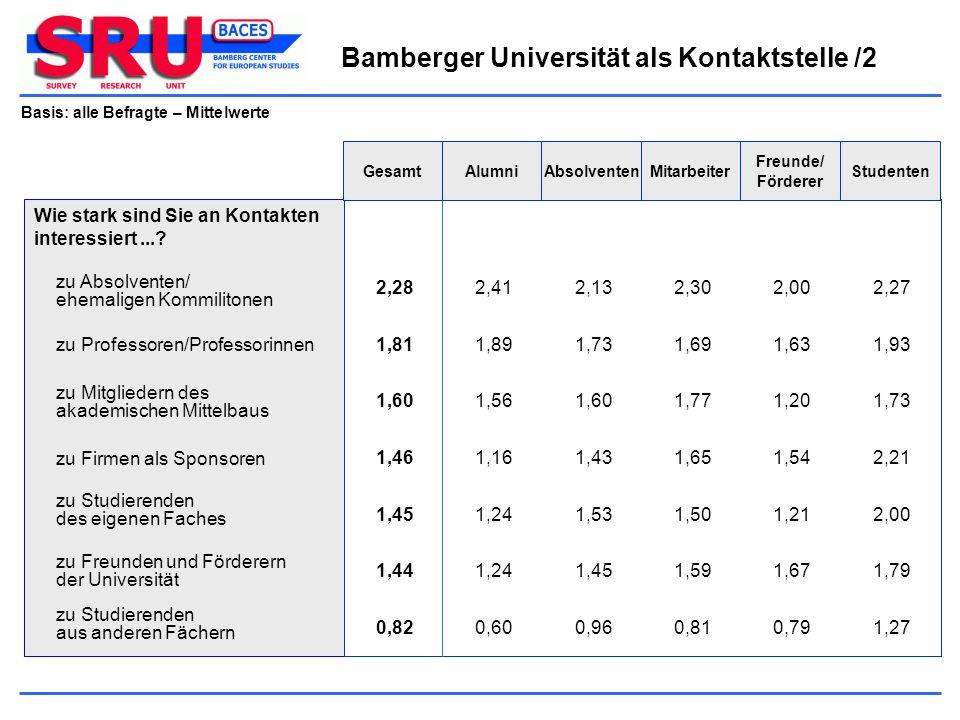 Bamberger Universität als Kontaktstelle /2