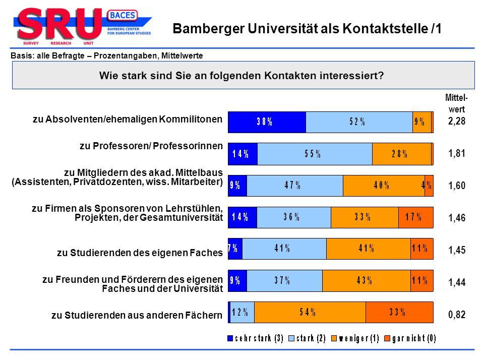 Bamberger Universität als Kontaktstelle /1