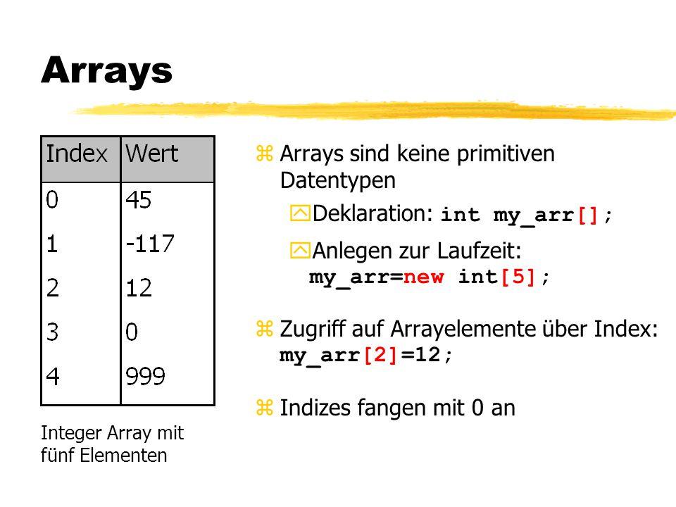 Arrays Arrays sind keine primitiven Datentypen