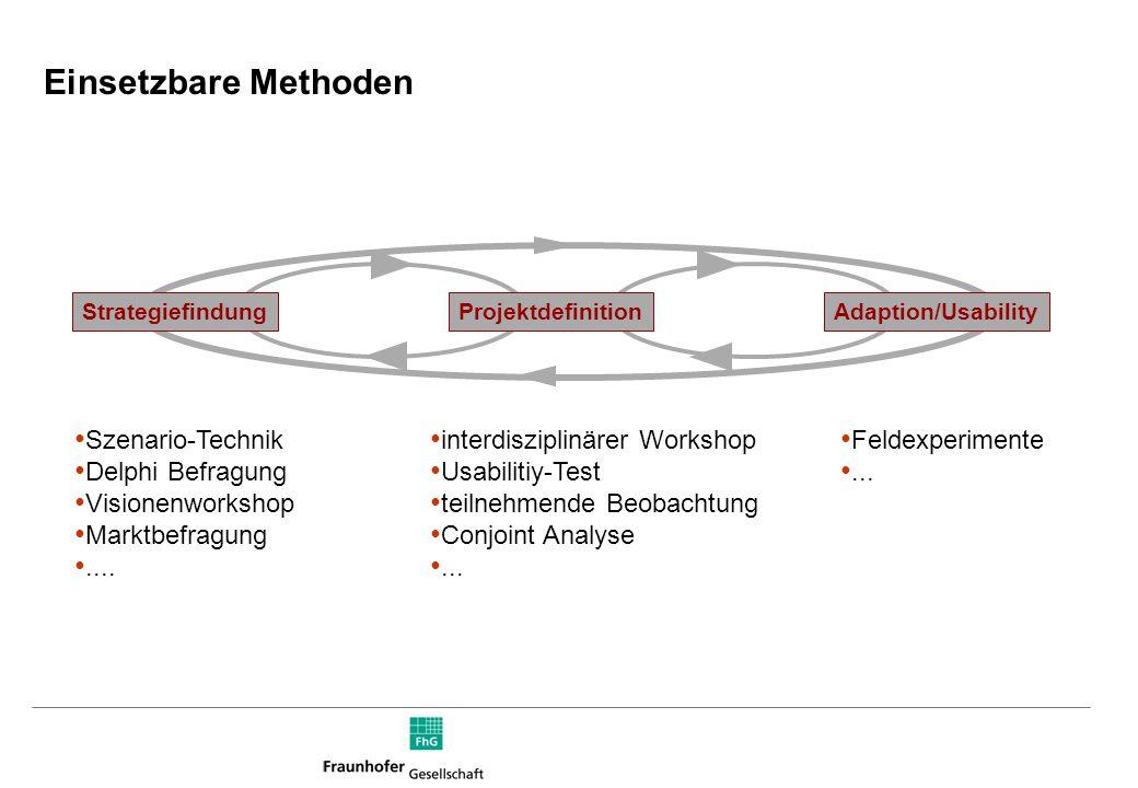 Integration von Gender-Aspekten im F&E Prozess bei Fraunhofer