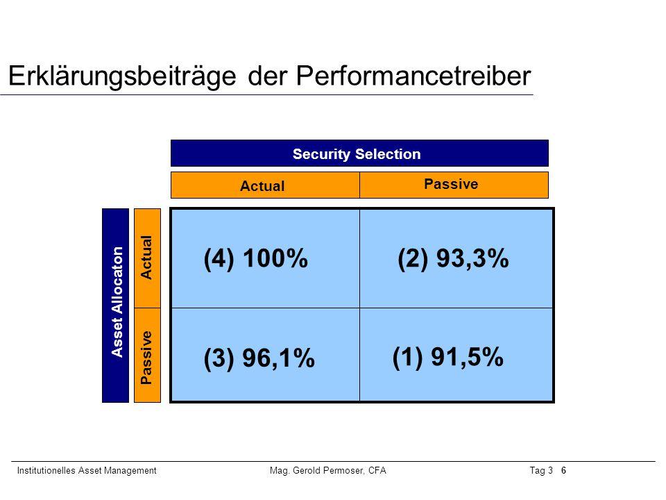Erklärungsbeiträge der Performancetreiber