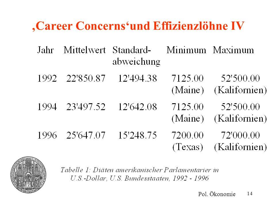 'Career Concerns'und Effizienzlöhne IV