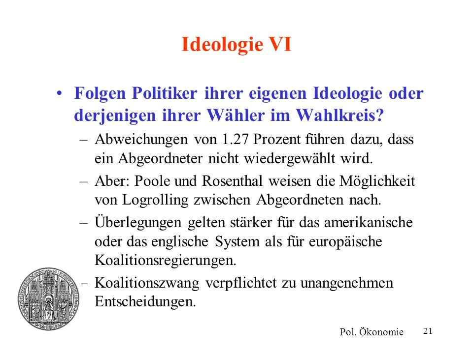 Ideologie VI Folgen Politiker ihrer eigenen Ideologie oder derjenigen ihrer Wähler im Wahlkreis