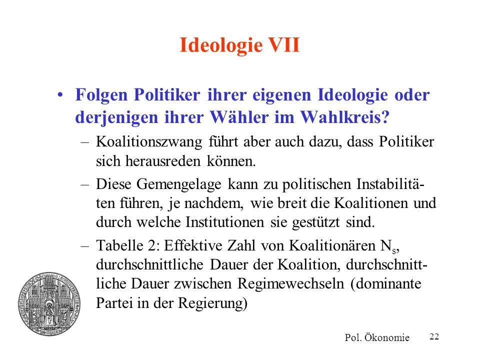 Ideologie VII Folgen Politiker ihrer eigenen Ideologie oder derjenigen ihrer Wähler im Wahlkreis