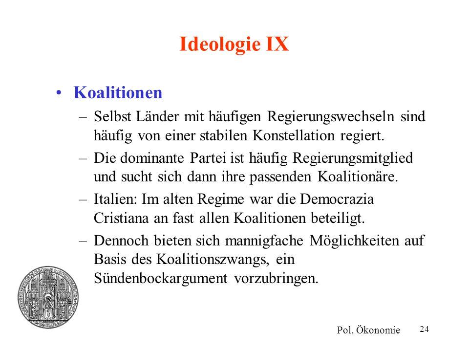 Ideologie IX Koalitionen