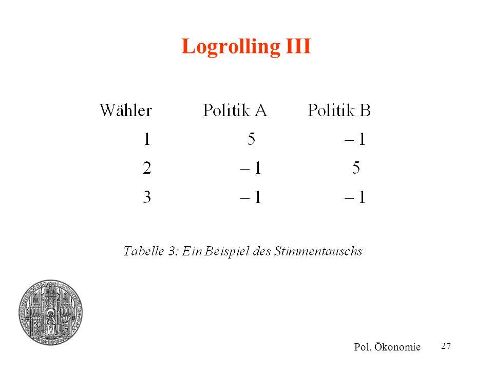 Logrolling III Pol. Ökonomie