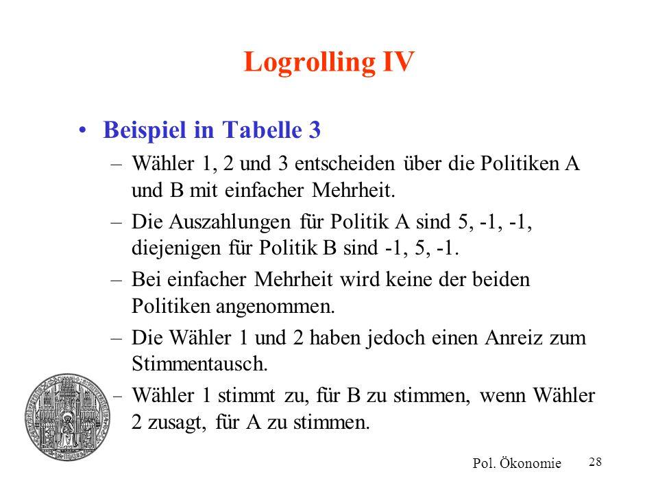 Logrolling IV Beispiel in Tabelle 3