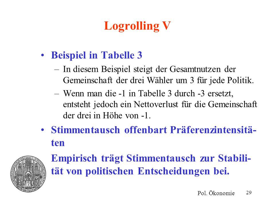 Logrolling V Beispiel in Tabelle 3