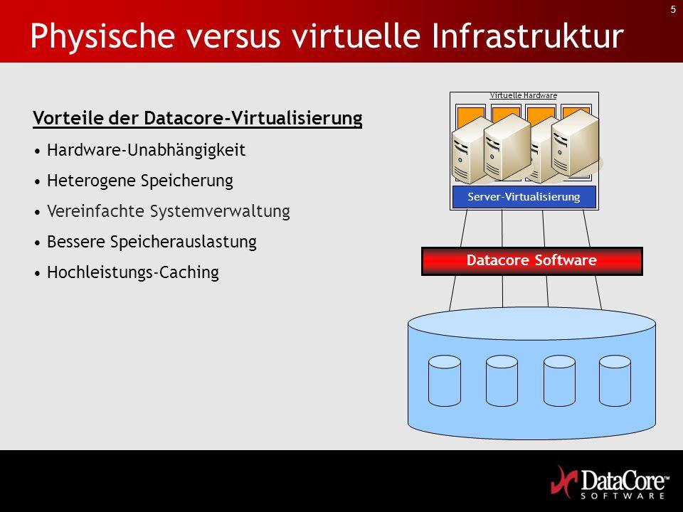 Physische versus virtuelle Infrastruktur
