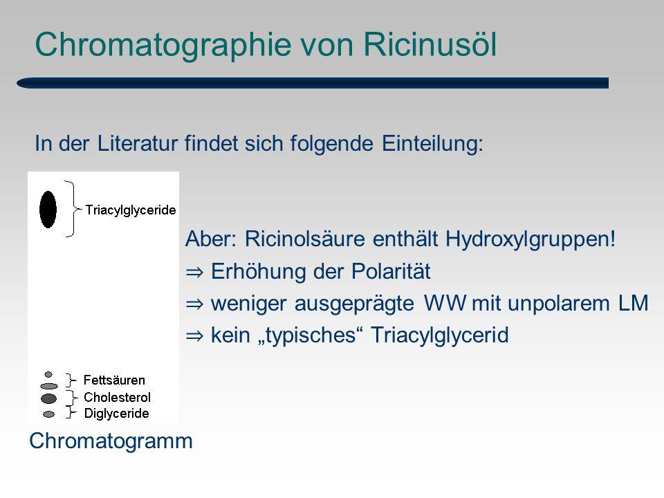 Chromatographie von Ricinusöl