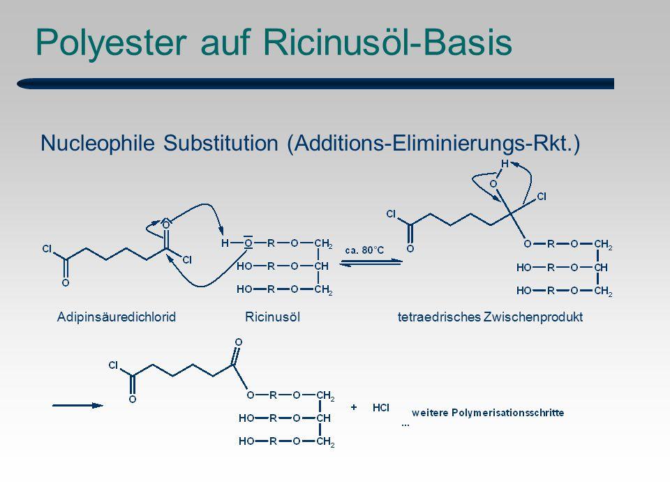 Polyester auf Ricinusöl-Basis
