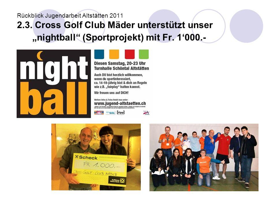 Rückblick Jugendarbeit Altstätten 2011 2. 3