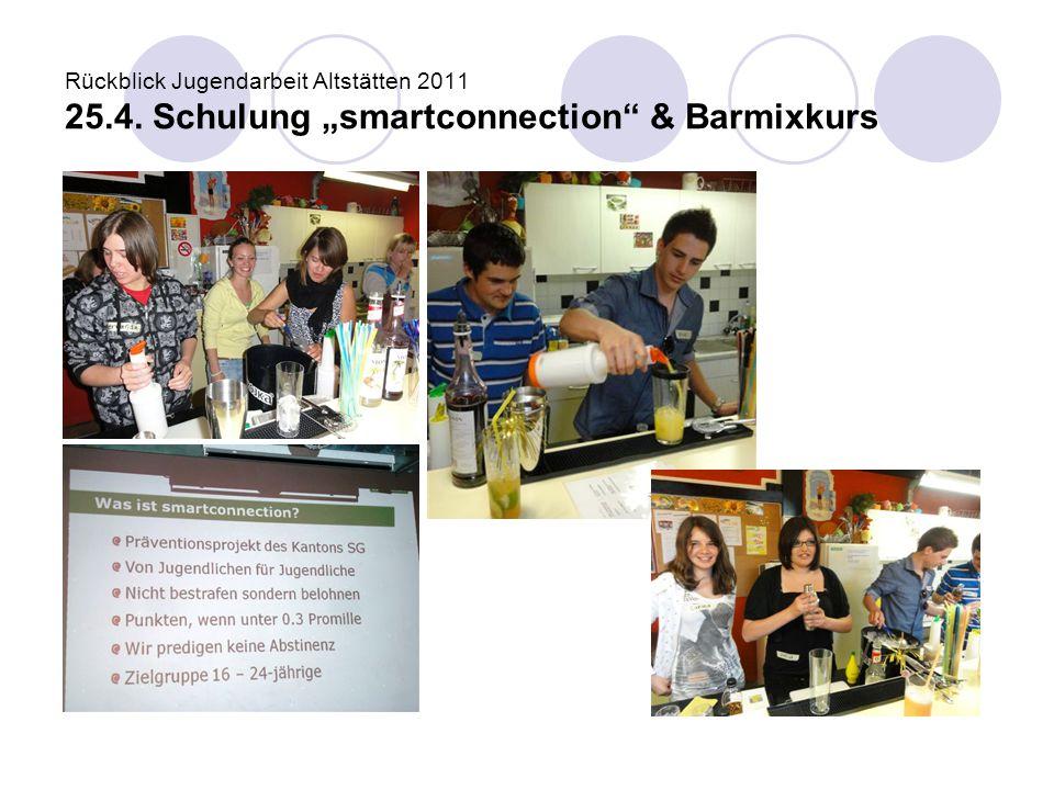 Rückblick Jugendarbeit Altstätten 2011 25. 4