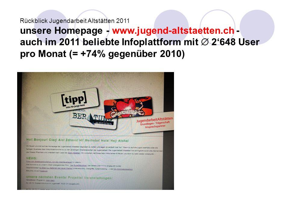Rückblick Jugendarbeit Altstätten 2011 unsere Homepage - www
