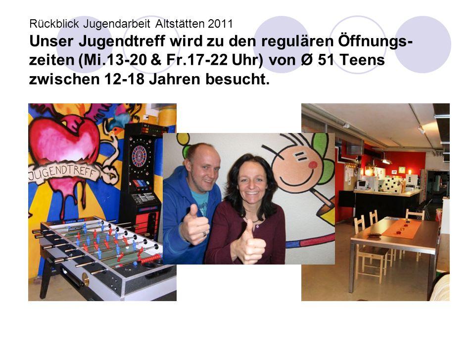 Rückblick Jugendarbeit Altstätten 2011 Unser Jugendtreff wird zu den regulären Öffnungs-zeiten (Mi.13-20 & Fr.17-22 Uhr) von Ø 51 Teens zwischen 12-18 Jahren besucht.