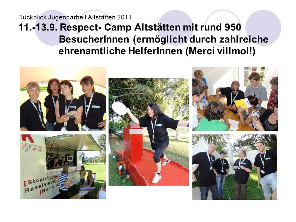 Rückblick Jugendarbeit Altstätten 2011 11. -13. 9