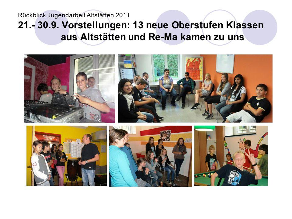 Rückblick Jugendarbeit Altstätten 2011 21. - 30. 9