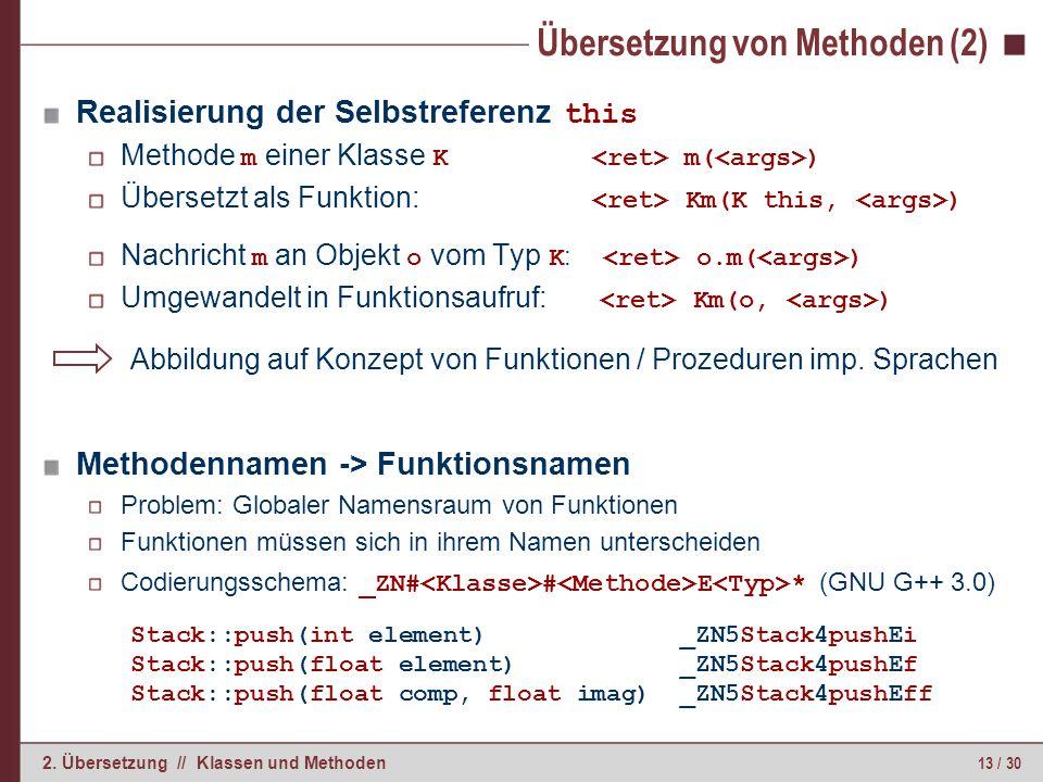 Methodenaufrufe Statisches Binden (imp. Prozedur- und Funktionsaufruf)