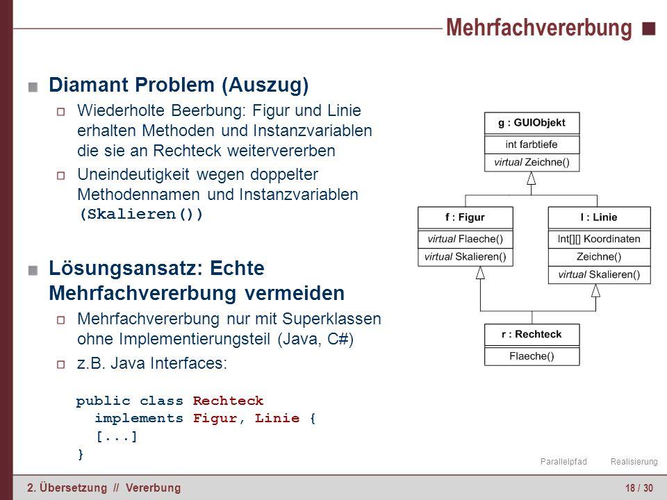 Übersetzung von Parametrisierung
