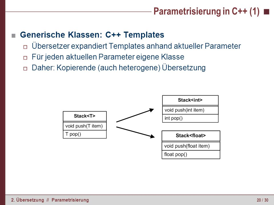 Parametrisierung in C++ (2)