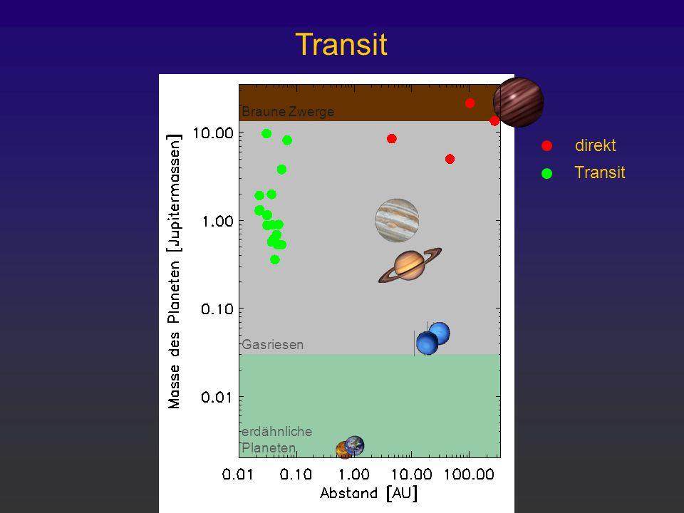 Transit erdähnliche Planeten Gasriesen Braune Zwerge direkt Transit