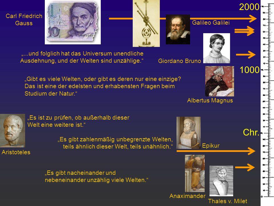 2000 1000 Chr. Carl Friedrich Gauss Galileo Galilei