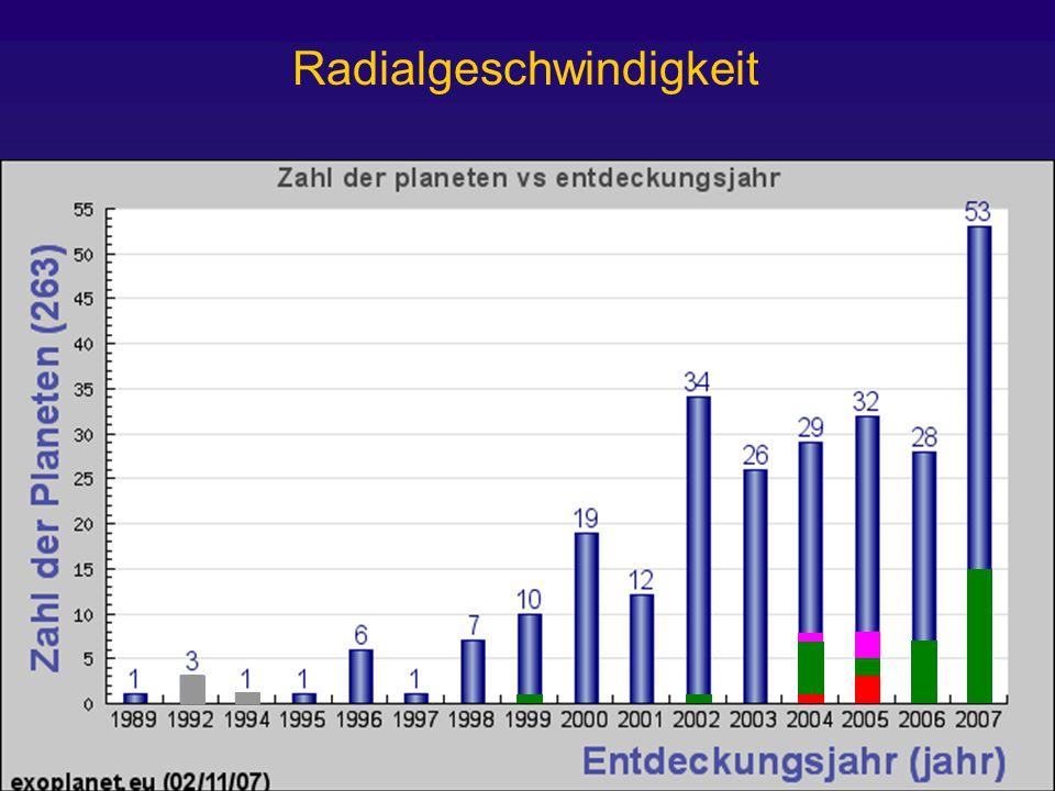 Radialgeschwindigkeit