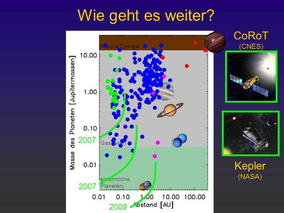 Wie geht es weiter CoRoT (CNES) Kepler (NASA) 2007 2007 2009 direkt