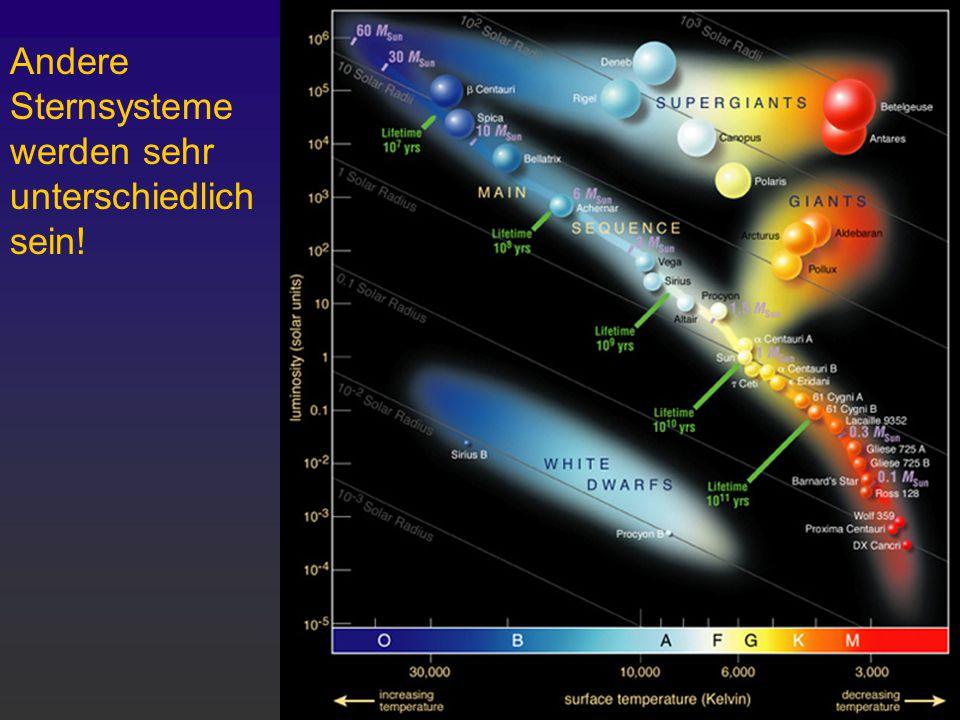 Andere Sternsysteme werden sehr unterschiedlich sein!