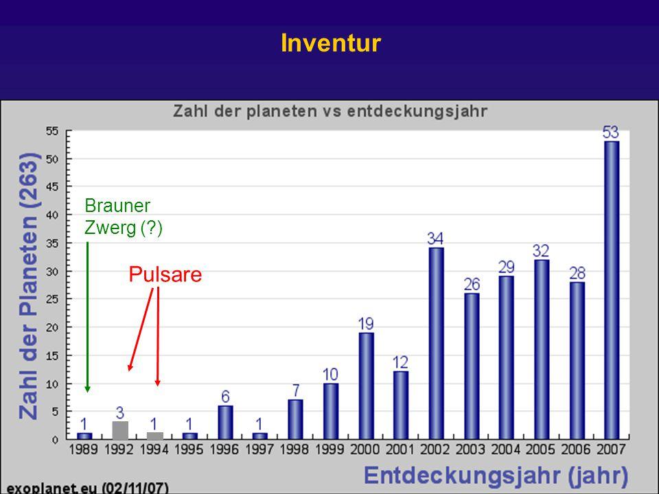 Inventur Brauner Zwerg ( ) Pulsare