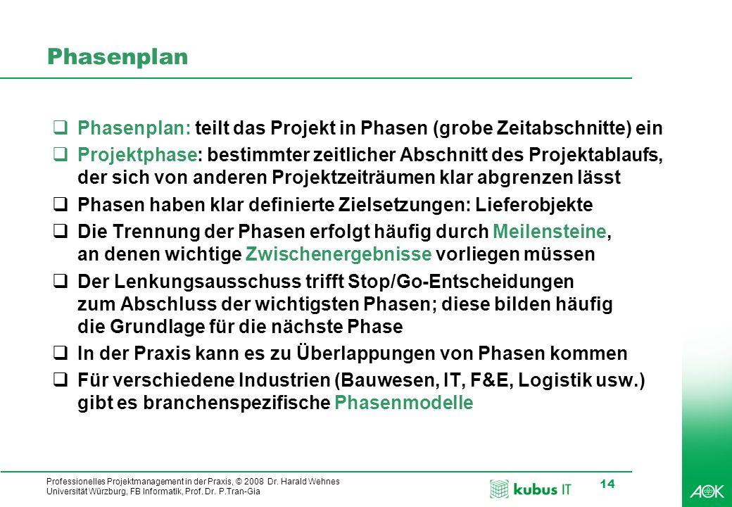 Phasenplan Phasenplan: teilt das Projekt in Phasen (grobe Zeitabschnitte) ein.