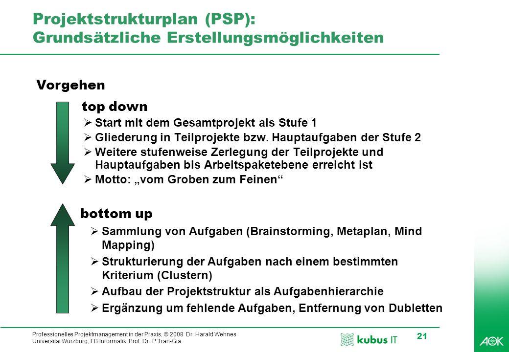 Projektstrukturplan (PSP): Grundsätzliche Erstellungsmöglichkeiten