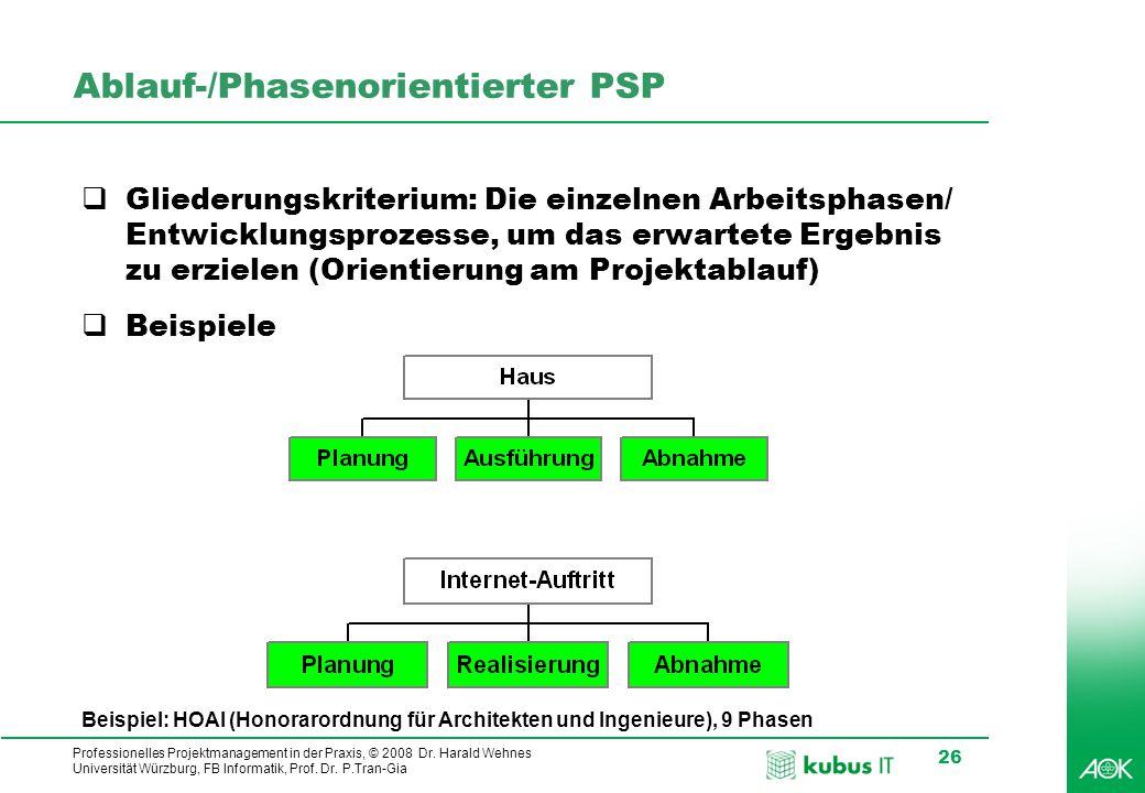 Ablauf-/Phasenorientierter PSP