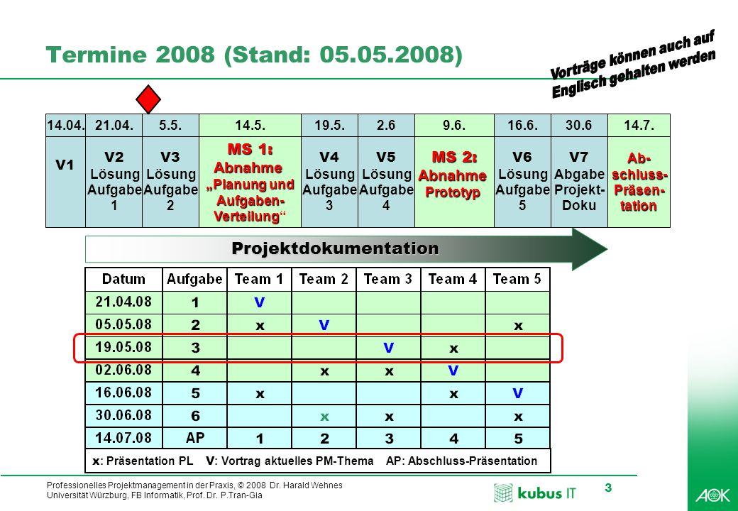 Termine 2008 (Stand: 05.05.2008) Projektdokumentation MS 1: MS 2:
