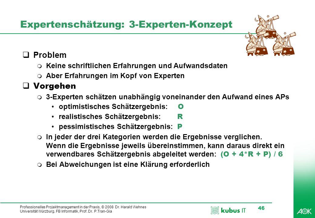 Expertenschätzung: 3-Experten-Konzept