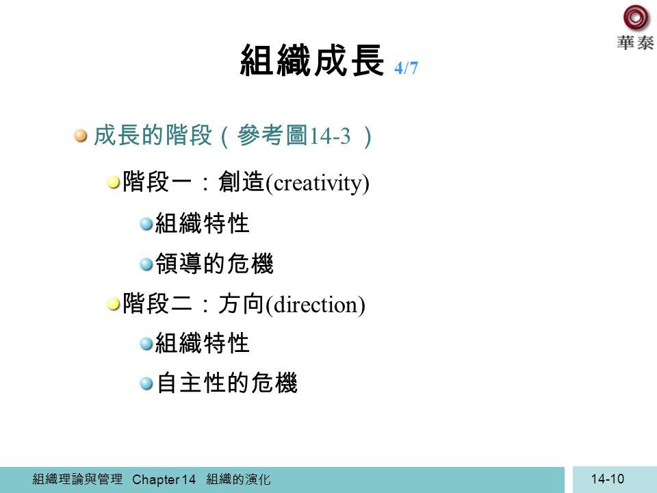 組織成長 4/7 成長的階段(參考圖14-3 ) 階段一:創造(creativity) 組織特性 領導的危機